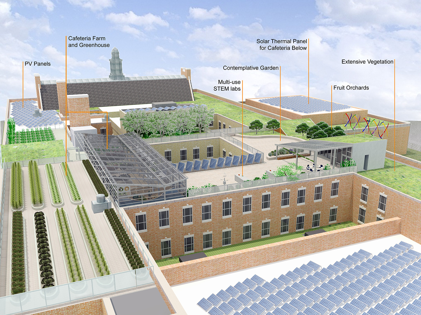 The Green Roof Learning Center At Boston Latin School